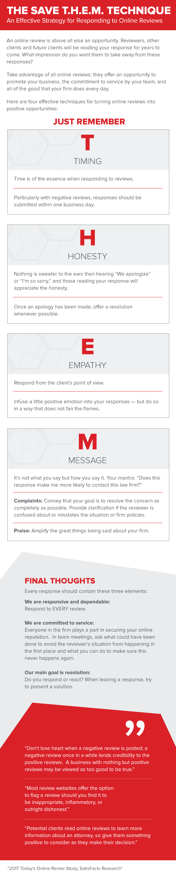 T.H.E.M. TECHNIQUE – An Effective Strategy for Responding to Online Reviews