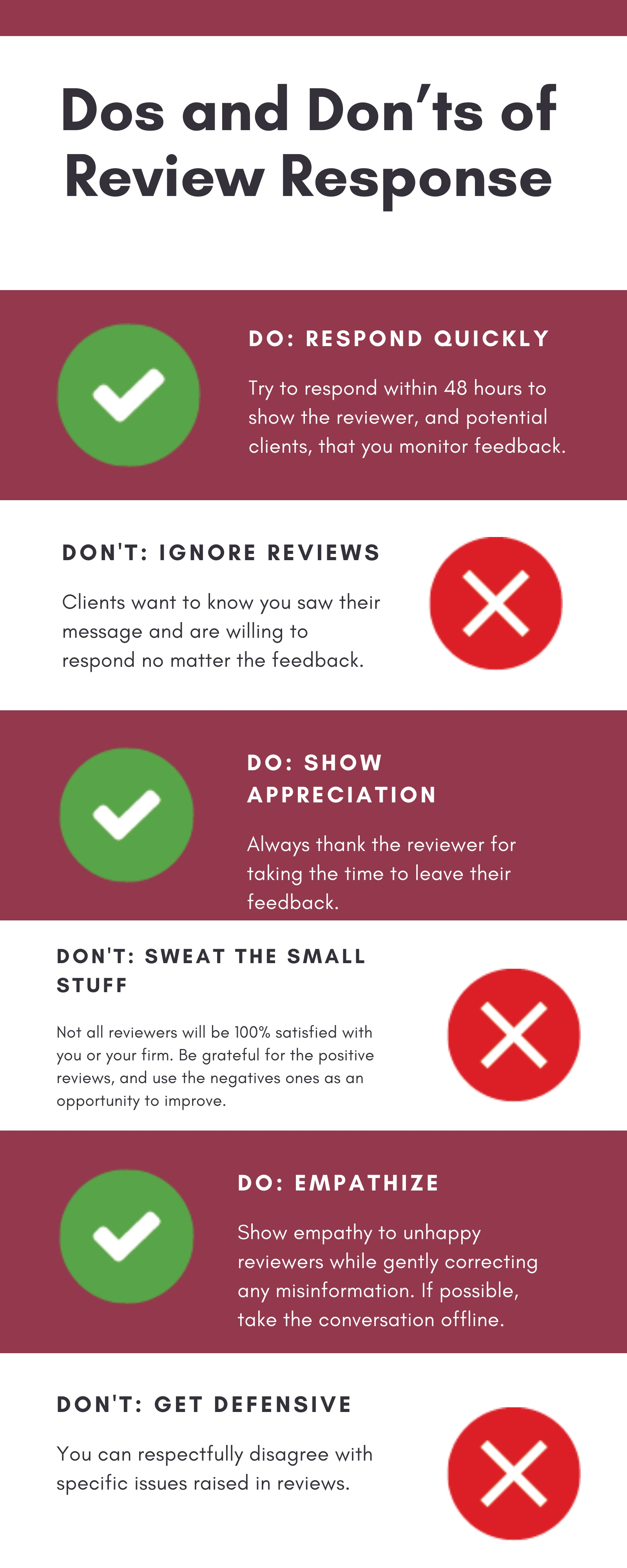 Infographic: Do's and Don'ts of Review Response