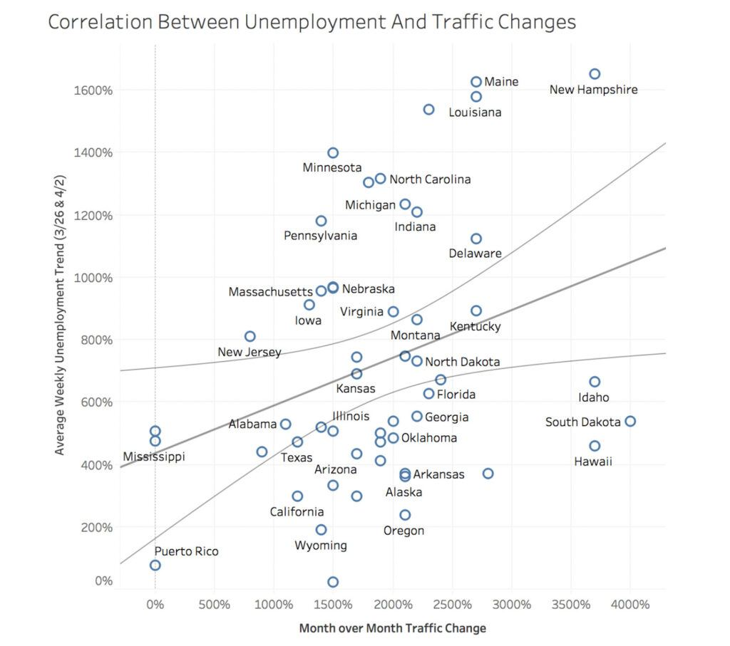 How COVID-19 Unemployment Data Can Help You Attract New Clients - 3