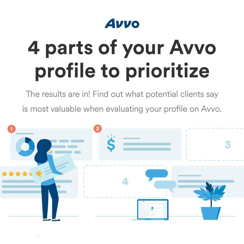 Avvo-profile-infographic